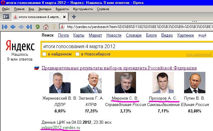 Скриншот вопиющей ошибки выдачи информации в Яндекс - путаница с иницалами кандидатор в Президенты