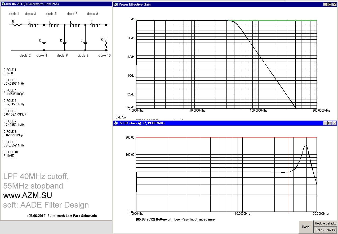 АЧХ и схема ФНЧ 7-го порядка - Баттерворт